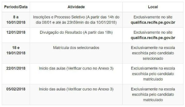 Calendário inscrição Qualifica Recife